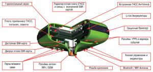Схема Javad Triumph-1